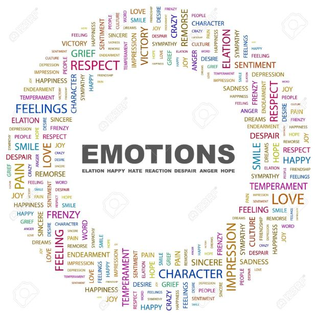 7371469-EMOTIONS-Word-collage-on-white-background-Vector-illustration--Stock-Vector