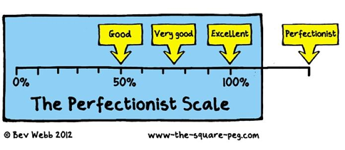 The-Perfectionist-Scale-3_opt