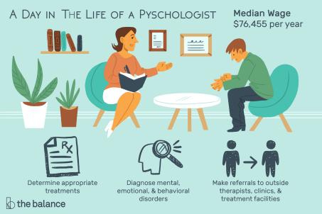 psychologist-526059-Final-3b7f20c311cc45ccaa4b21ad8453c6a2-1